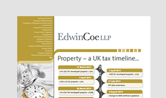 Property – a UK tax timeline…